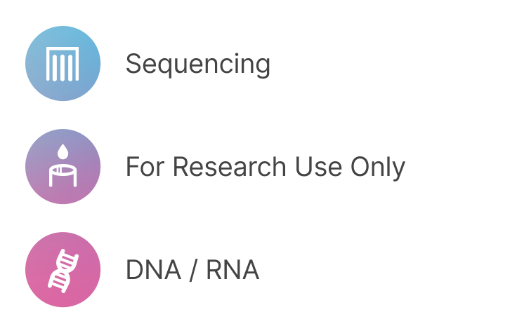 AmpliSeq for Illumina