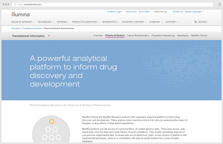 Analysis Tools to Inform Drug Discovery and Development